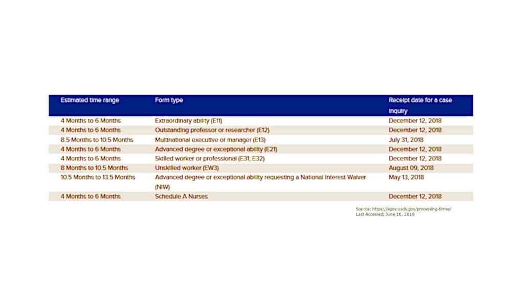 Members-of-Congress-Spark-USCIS-Backlog-Investigation-Body-2